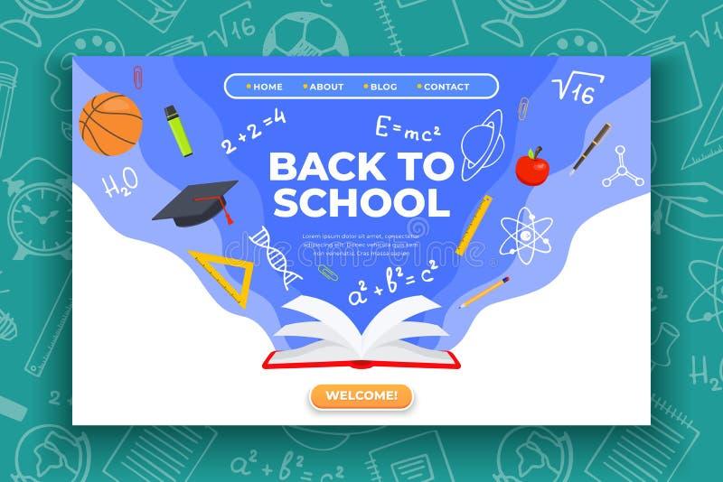 Di nuovo alla bandiera di banco Libro, palla di pallacanestro, penna e rifornimenti di scuola su fondo variopinto Di nuovo ad ist illustrazione di stock