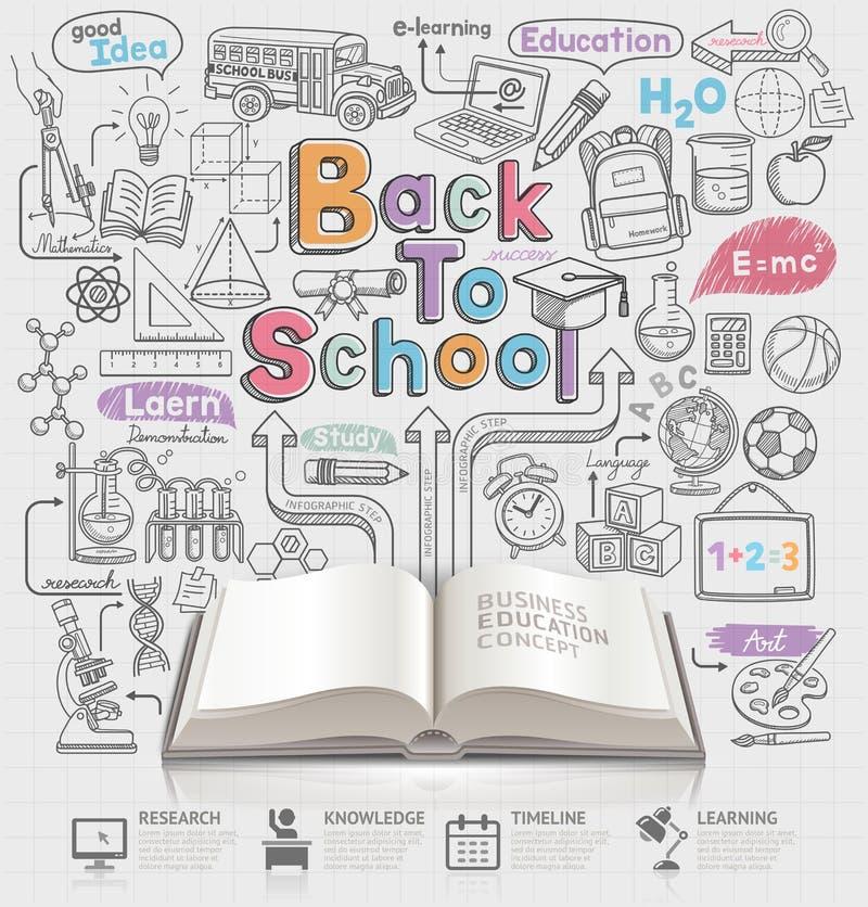 Di nuovo alla scuola l'idea scarabocchia le icone ed il libro aperto illustrazione di stock
