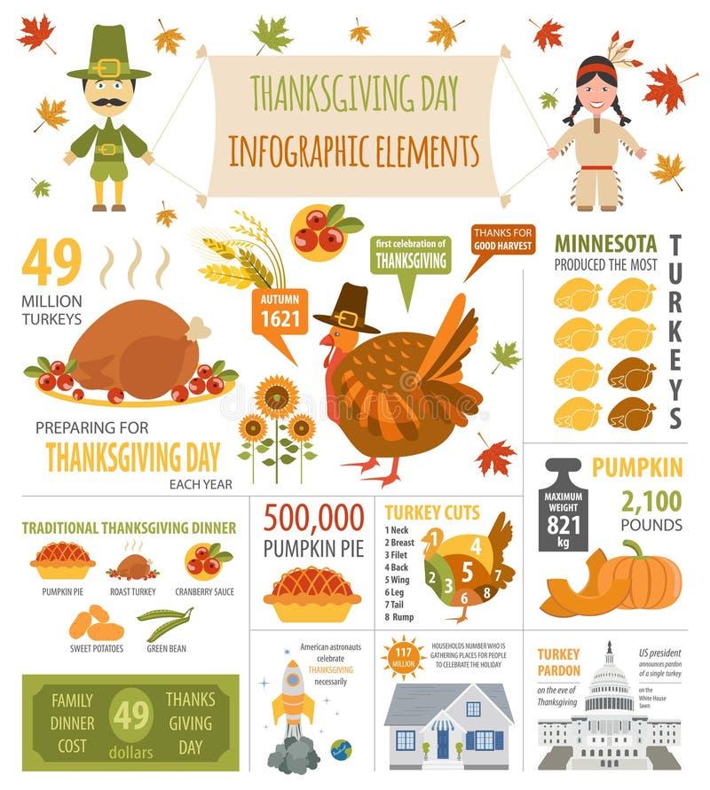 Dia da ação de graças, fatos interessantes em infographic Temp gráfico ilustração stock