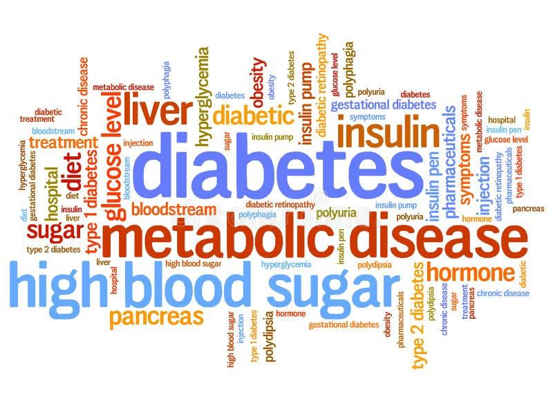 Diabete illustrazione vettoriale
