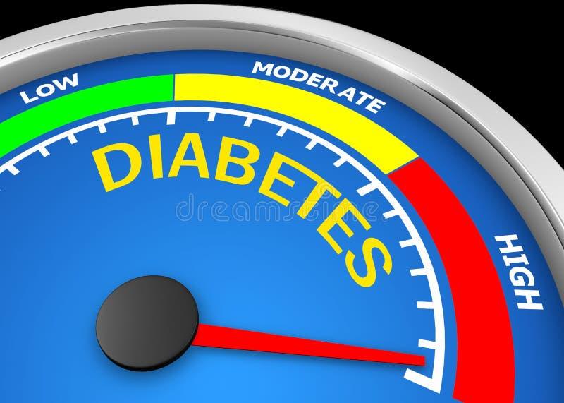 diabetes ilustração royalty free