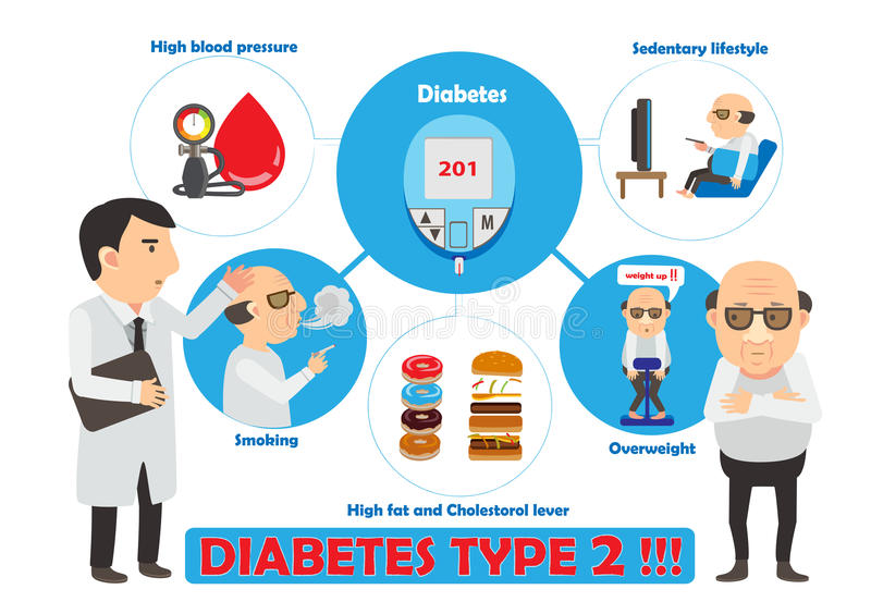 Diabetes 2 royalty free illustration