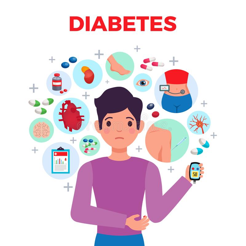 Diabetes Composition Poster vector illustration