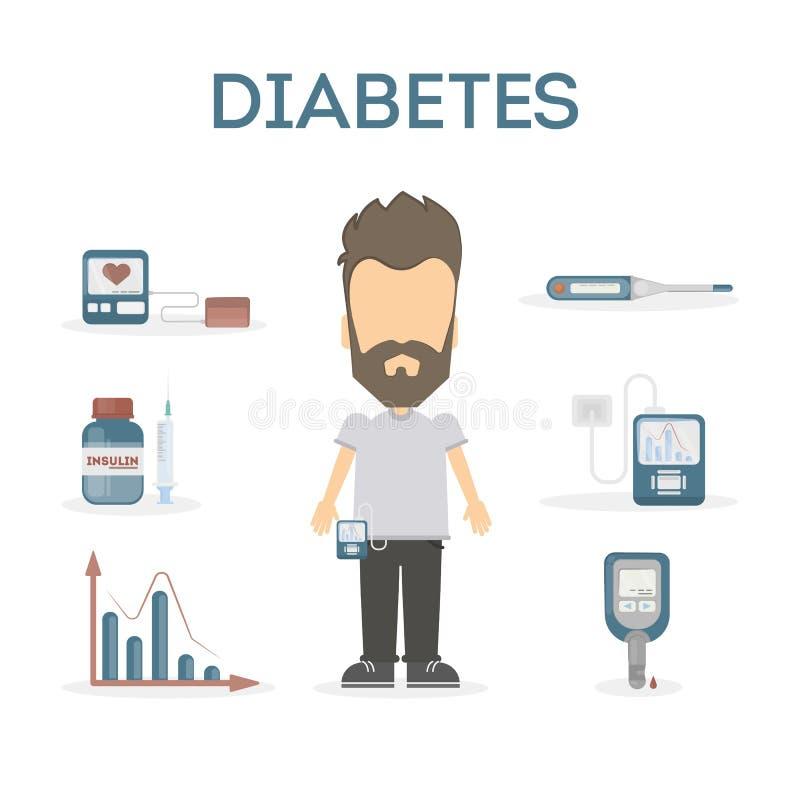 Diabetes infographic reeks royalty-vrije illustratie
