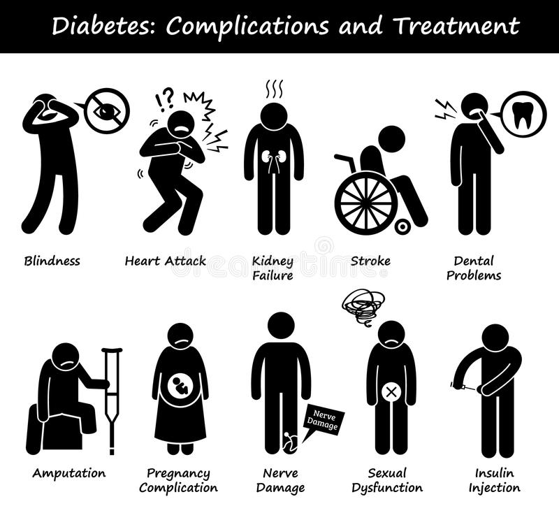 Diabetes Mellitus Diabetic Complications and Treatment Clipart stock illustration