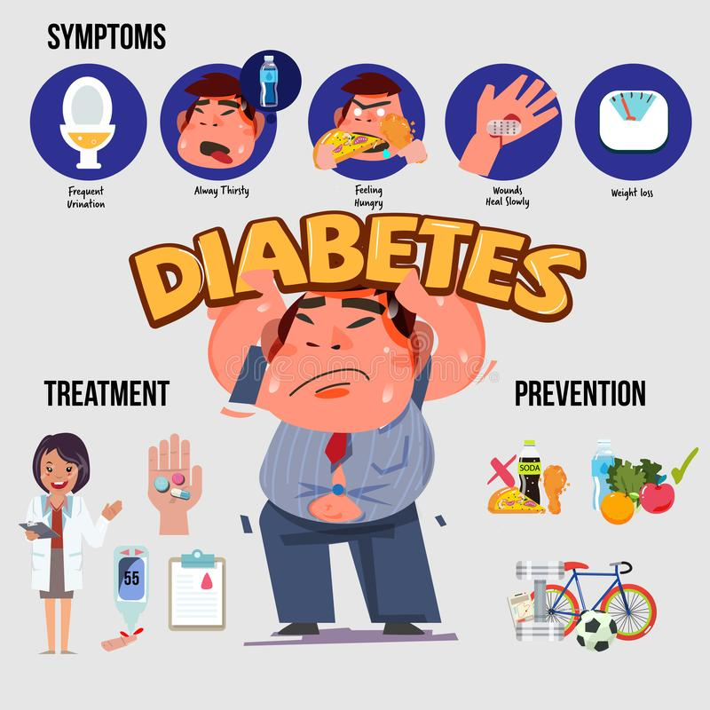 Diabetes symptom, treatment or prevention infographic - vector illustration vector illustration