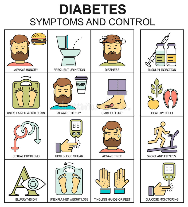 Diabetes symptoms and control line style vector background with colored icons vector illustration