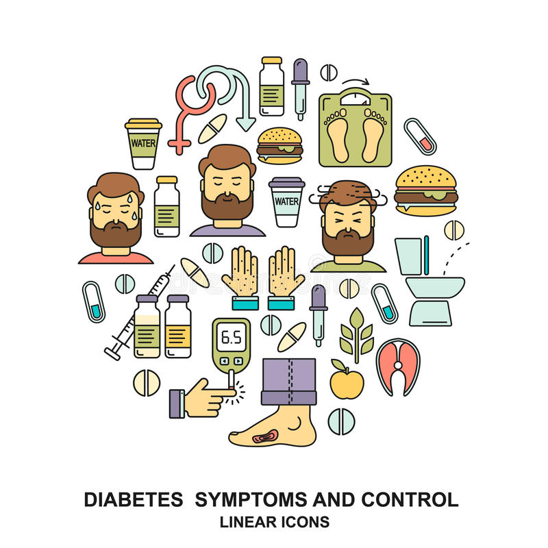 Diabetes symptoms and signs line style vector background stock illustration
