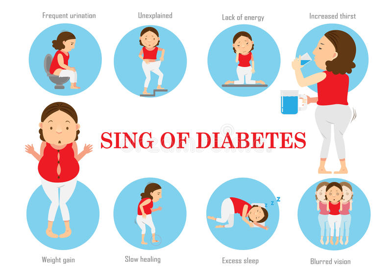 Diabetestype - 2 stock illustratie