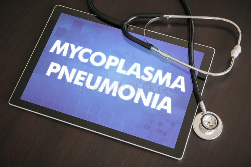 Diagnóstico da pneumonia do Mycoplasma (doença infecciosa) médico imagem de stock