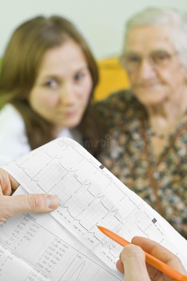 Diagnose der alten Frau stockfoto