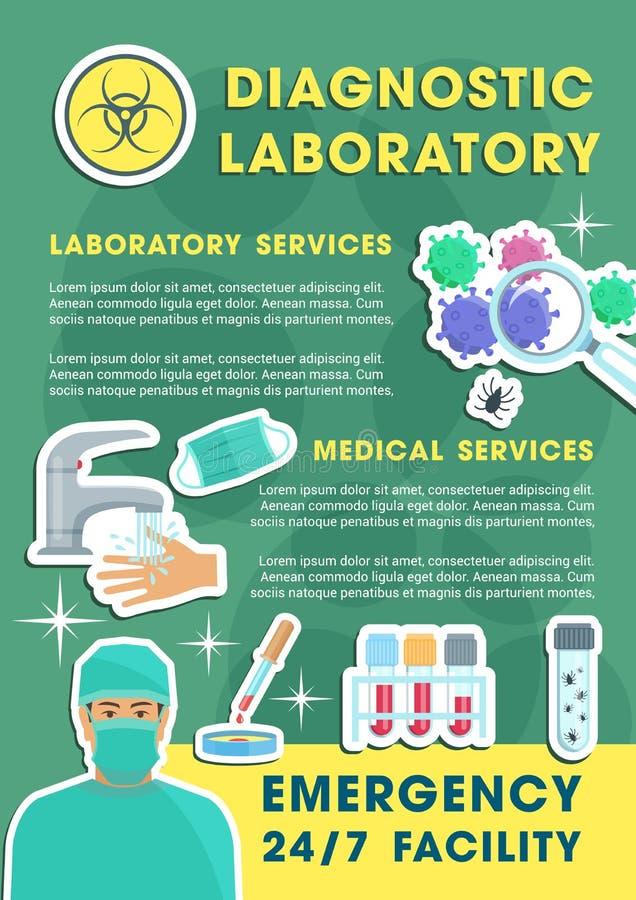 Diagnoselaboratoriumaffiche met laboratoriummateriaal stock illustratie