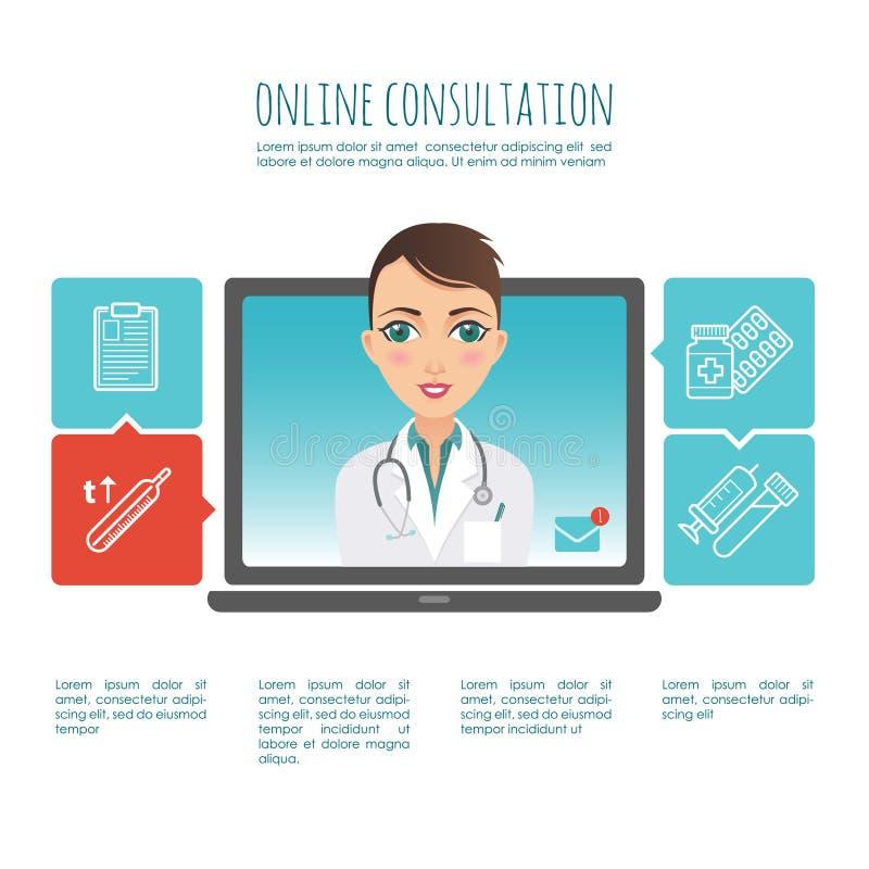 Diagnosi online di sanità e consulente medico Web o applicazione del cellulare Vettore infographic royalty illustrazione gratis