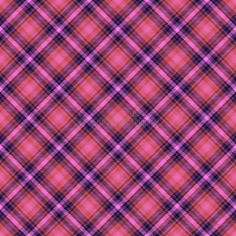 Diagonaler Schottenstoff des Gewebes, Mustergewebe, kariertes Retro- vektor abbildung