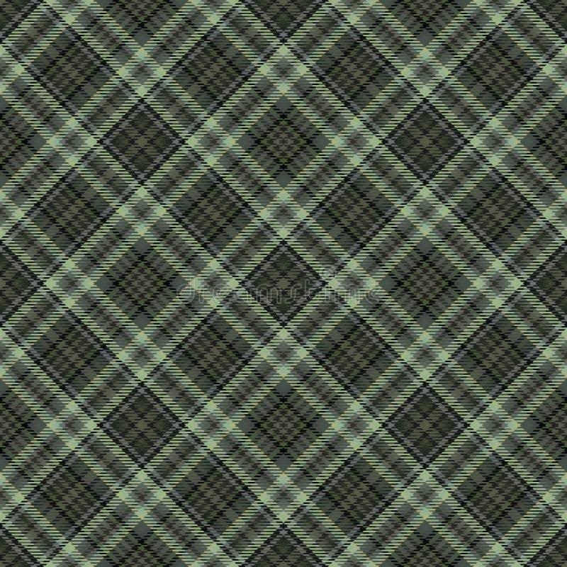 Diagonaler Schottenstoff des Gewebes, Mustergewebe, Mode traditionell vektor abbildung