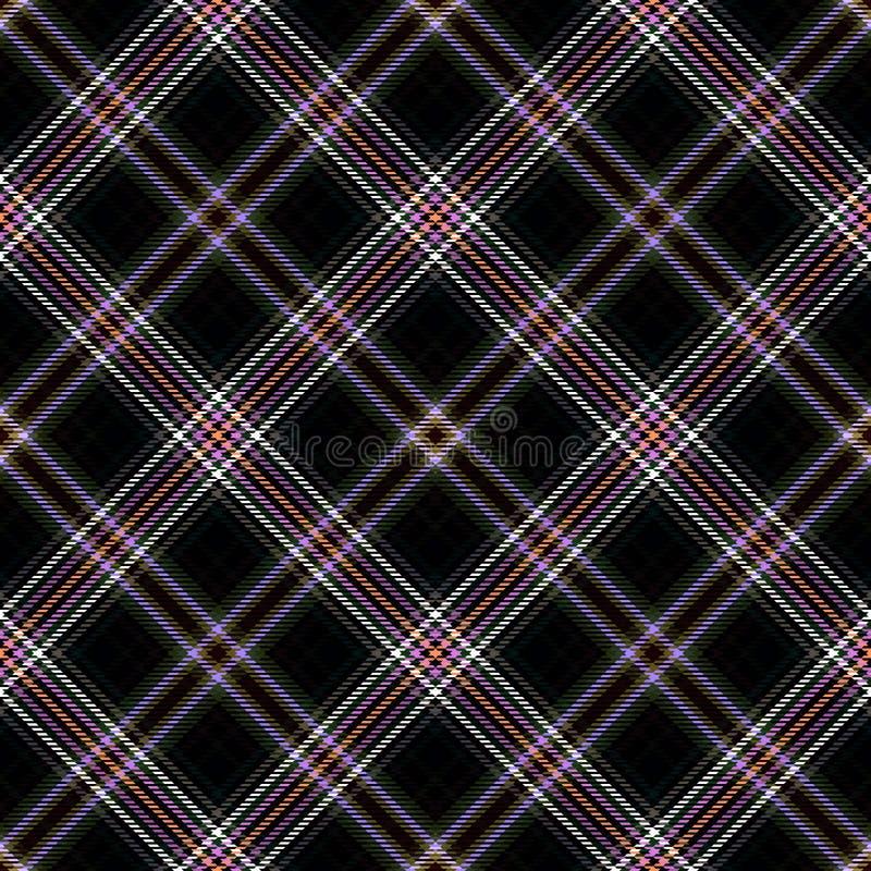 Diagonaler Schottenstoff des Gewebes, Mustergewebe, Retro- traditionelles vektor abbildung