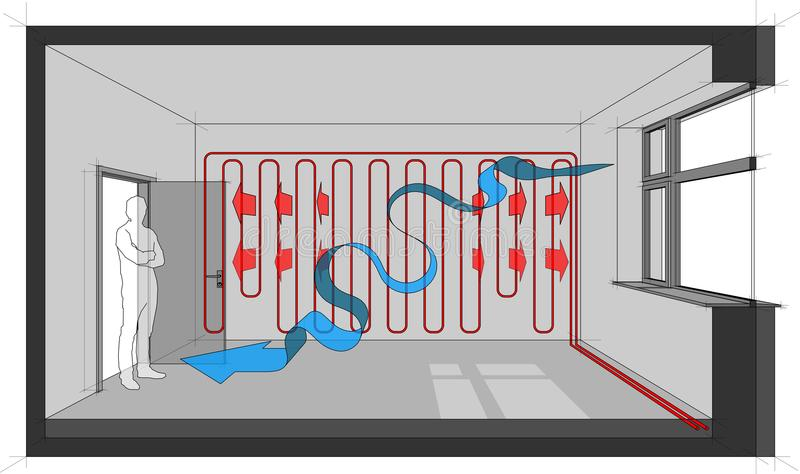 Diagram ściana ogrzewał pokój z naturalnej wentylaci strzała ilustracja wektor