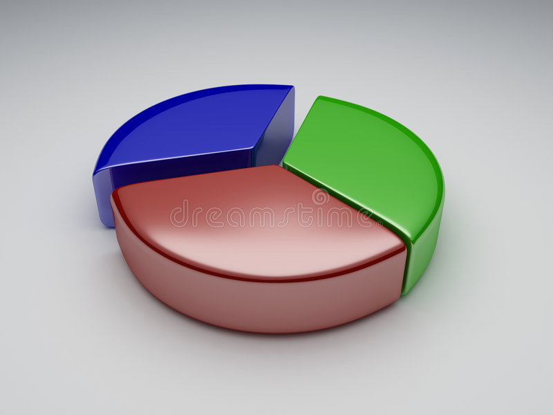 Diagram. This is colored diagram of your finances. it was made in 3d stock illustration