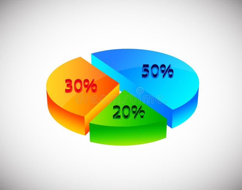 Diagram vector illustration