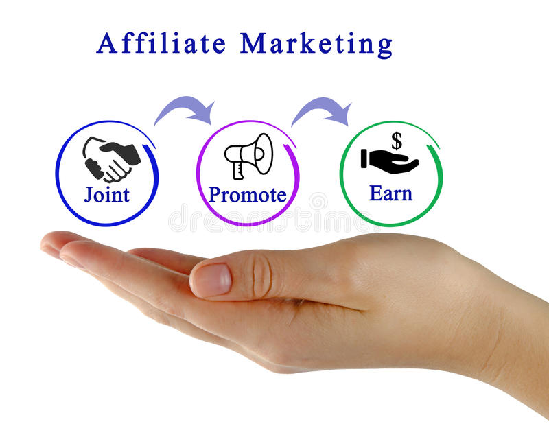 Diagram of Affiliate marketing royalty free stock images