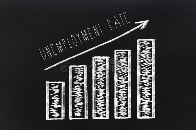 Diagram av det växande arbetslöshetstalet med ett ökande piltecken på den svart tavlan arkivbild
