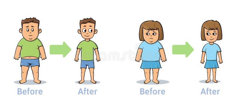 Diagram av en viktförlust för man och för kvinna före och efter Ung grabb- och flickaomformning bantar före och efter och vektor illustrationer