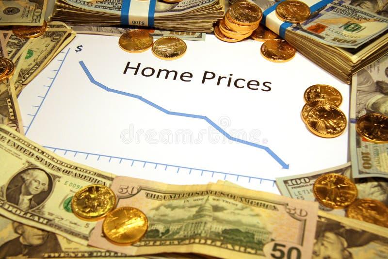 Diagram av hem- priser som ner faller med pengar och guld royaltyfria bilder