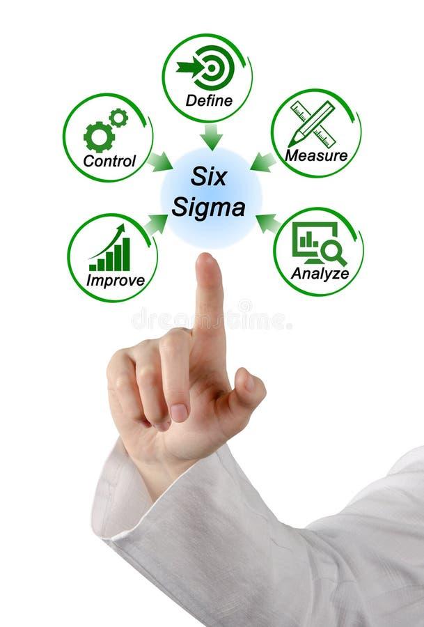 Diagram av sex Sigma fotografering för bildbyråer