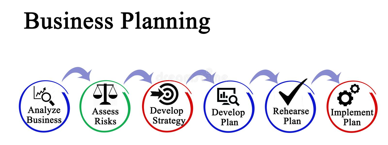 Diagram Biznesowy planowanie royalty ilustracja
