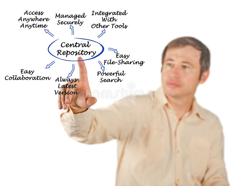 Diagram of central repository. Man presenting Diagram of central repository stock photo