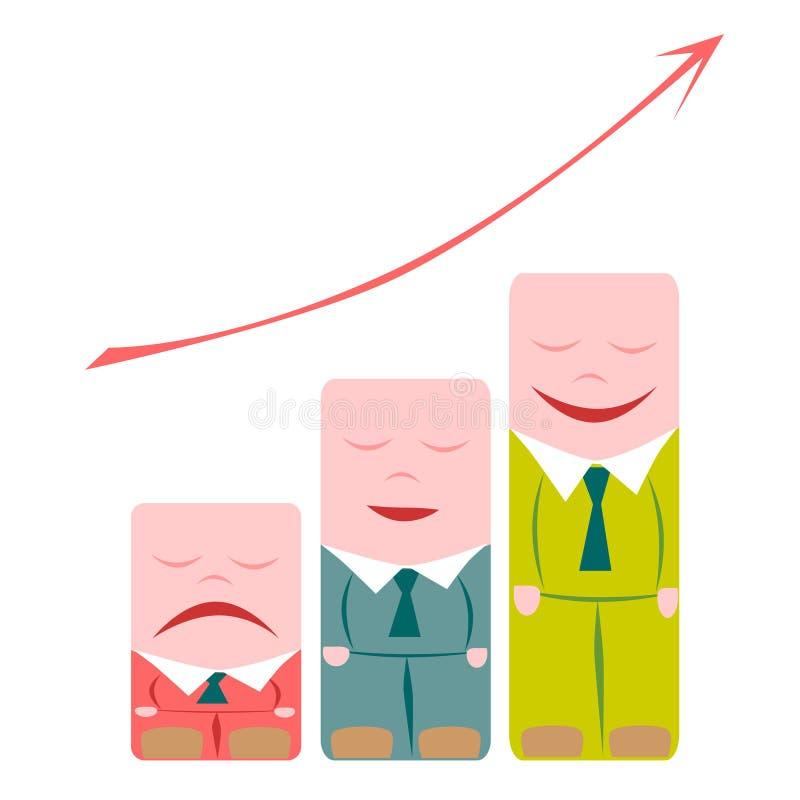 Diagram. Concept illustration of a cartoon diagram royalty free illustration