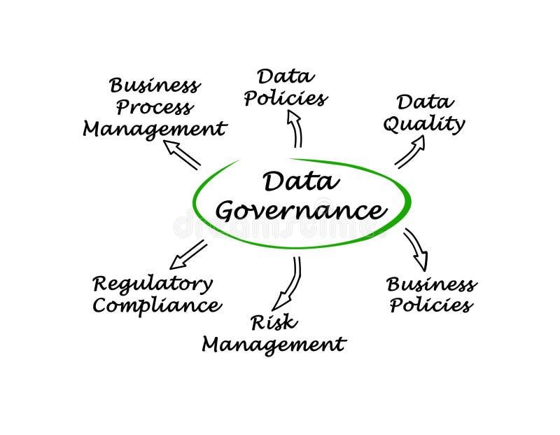 Diagram dane zarządzanie royalty ilustracja