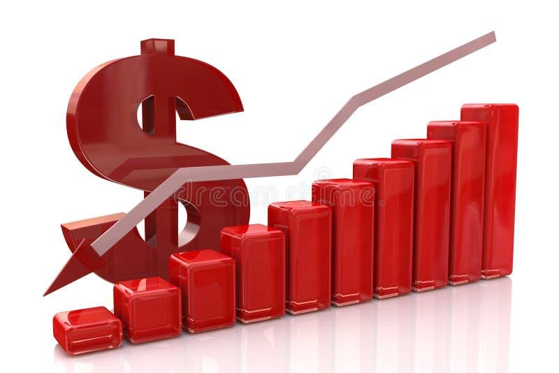 Diagram decline dollar royalty free stock image