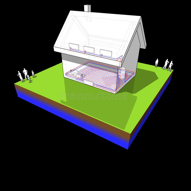 Diagram of a detached house with floor heating and radiators. Diagram of a detached house with floor heating on the ground floor and radiators on the first floor royalty free illustration