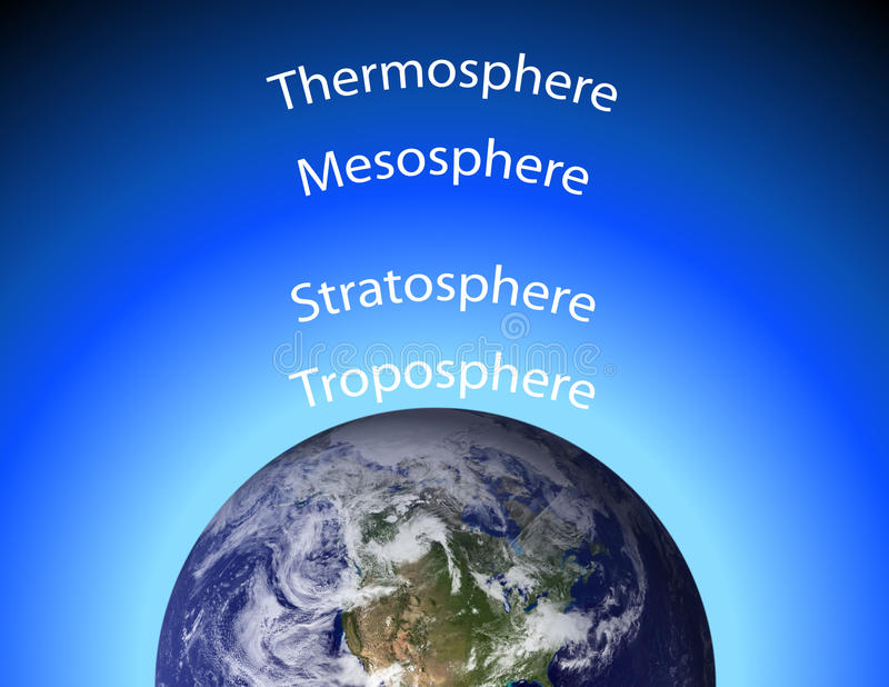 Diagram of Earth's Atmosphere royalty free illustration