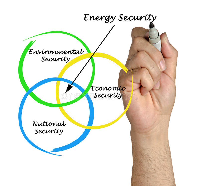Diagram of Energy Security stock image. Image of expert - 85670269