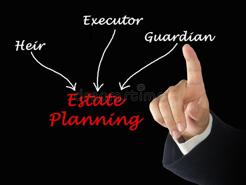 Diagram of Estate Planning stock images
