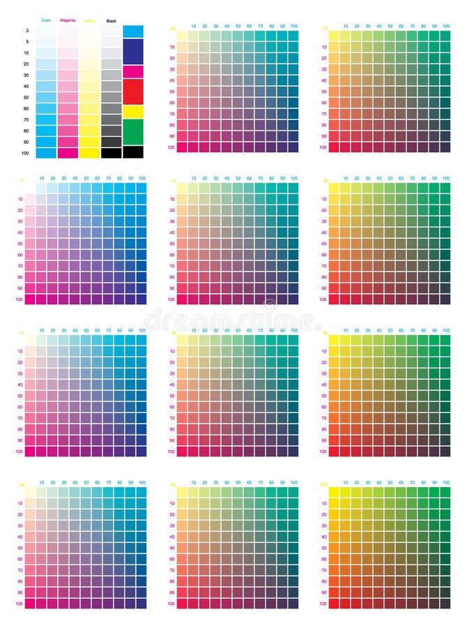 Diagram för CMYK-pressfärg royaltyfri illustrationer