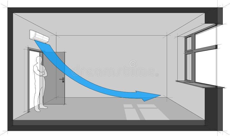Diagram för enhet för väggluftconditiong royaltyfri illustrationer