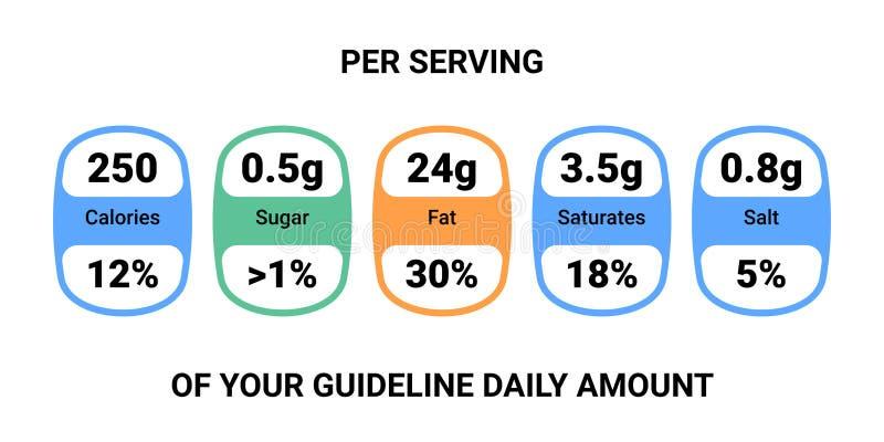 Diagram för etikett för matvärde Anvisning för dryck för information om vektor royaltyfri illustrationer