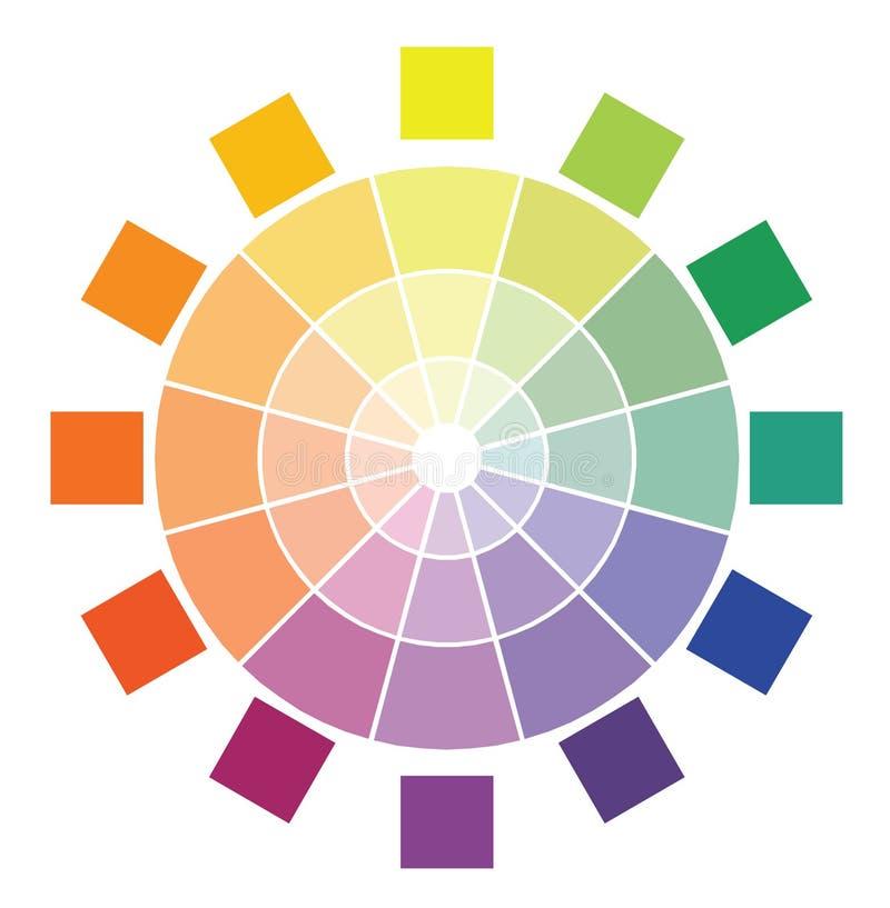 Diagram för färgcirkel arkivbilder