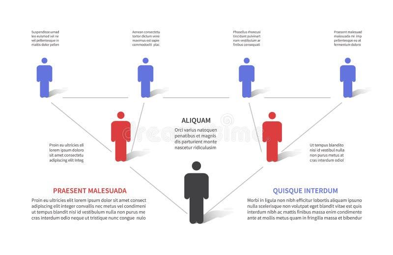 Diagram för företagshierarki 3d, affärsorganisationsstruktur med folkpictograms Flödesdiagramträd, workflowöversiktsvektor stock illustrationer