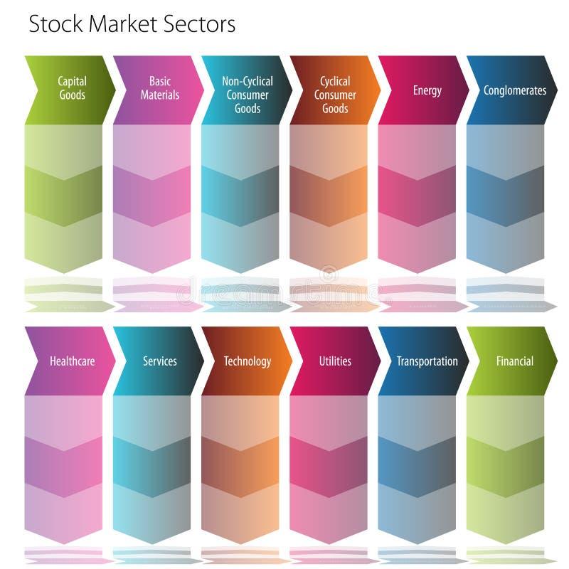 Diagram för flöde för aktiemarknadsektorpil stock illustrationer