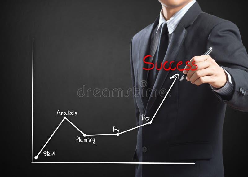Diagram för framgång för teckning för affärsman royaltyfri fotografi