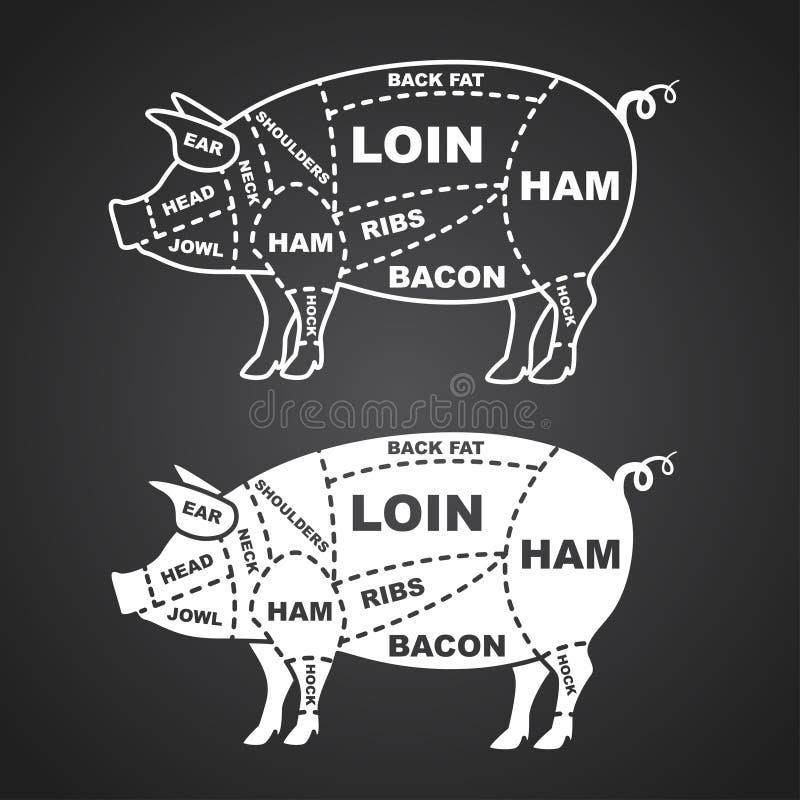 Diagram för grisköttsnitt som isoleras på svart vektor stock illustrationer