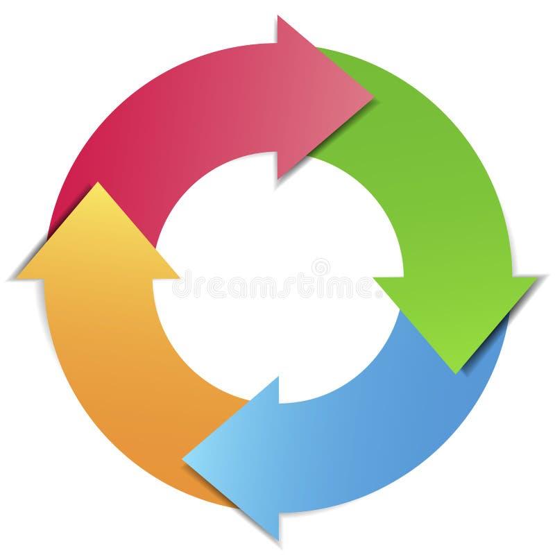 Diagram för ledning för affärsprojektcirkulering royaltyfri illustrationer