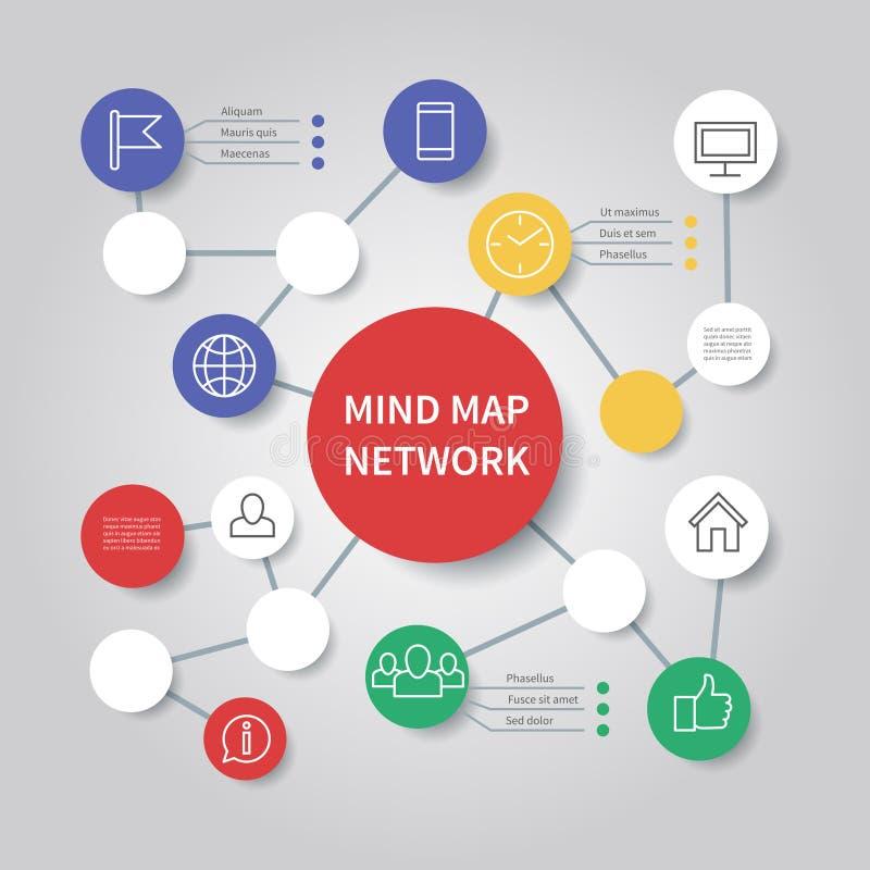 Diagram för nätverk för meningsöversikt Mall för vektor för Mindfulnessflödesdiagram infographic royaltyfri illustrationer