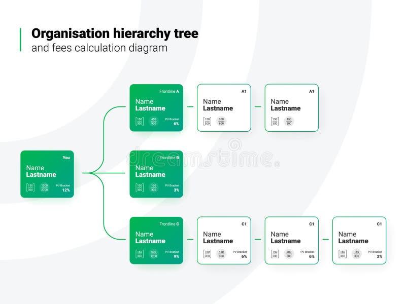 Diagram för organisationshierarkiträd för presentation eller reklamblad royaltyfri illustrationer