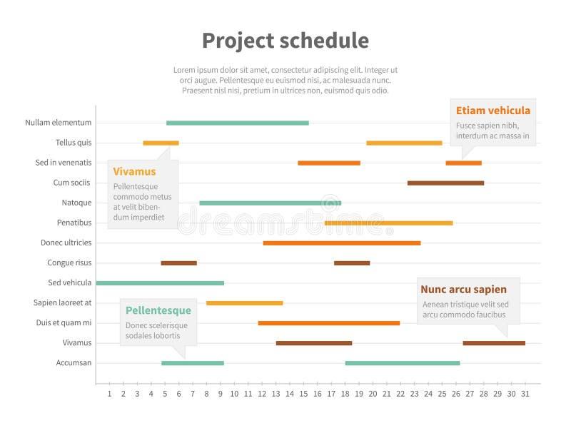 Diagram för projektplanschema med timelinen, graf för gantt framstegvektor royaltyfri illustrationer