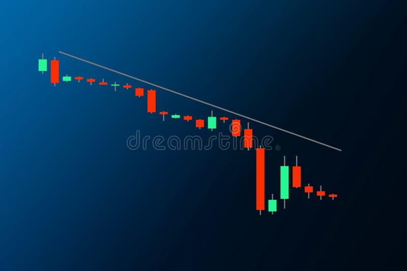 Diagram för stearinljuspinnegraf av aktiemarknadinvesteringhandeln Begreppsmässig sikt av valutamarknadmarknaden Materielhandel b vektor illustrationer